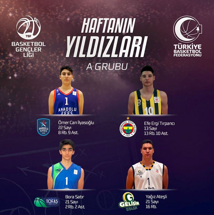 Basketbol Gençler Ligi 1. Hafta Haftanın Yıldızları