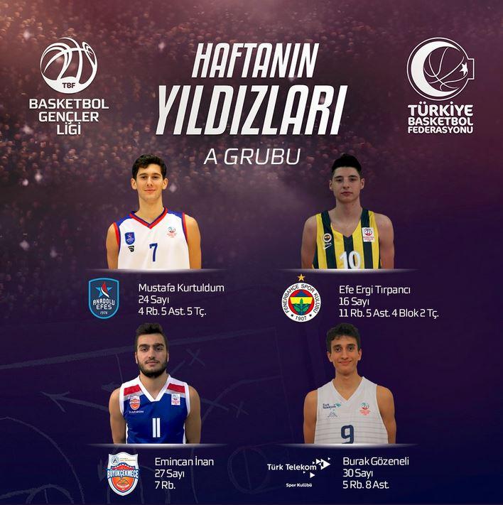 TBF Basketbol Gençler Ligi 'Haftanın Yıldızları'