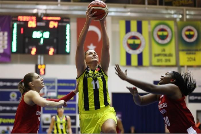Fenerbahçe-Olypiakos